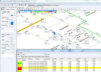 Pipe Flow Expert Software system with calculated flows and pressures